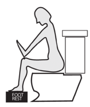 Constipation toilet position